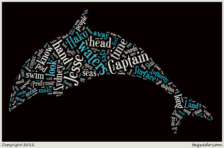 Cerulean Word Cloud